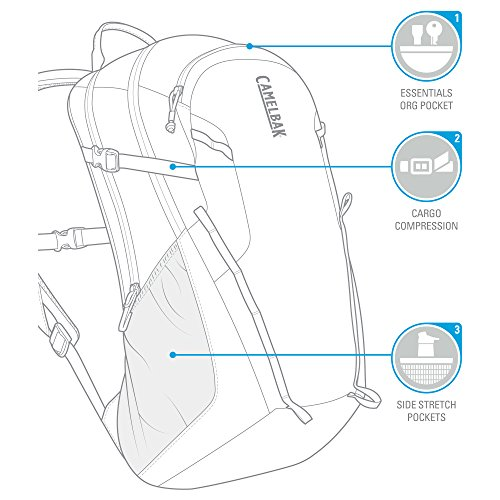 camelbak cloud walker 18 instructions
