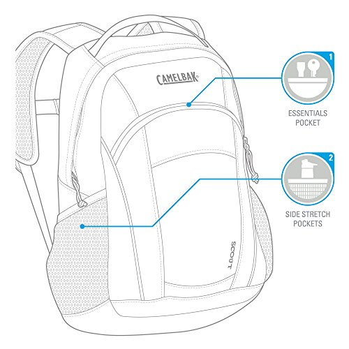 CamelBak Kid's Scout Hydration Pack – Best Camp Kitchen