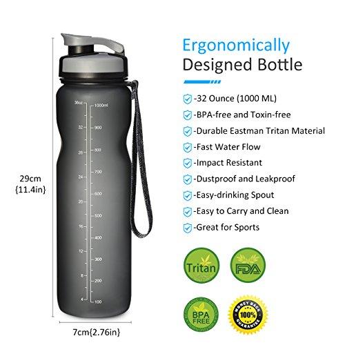 8f7e1d501 OMORC Sports Water Bottle 32oz 1L