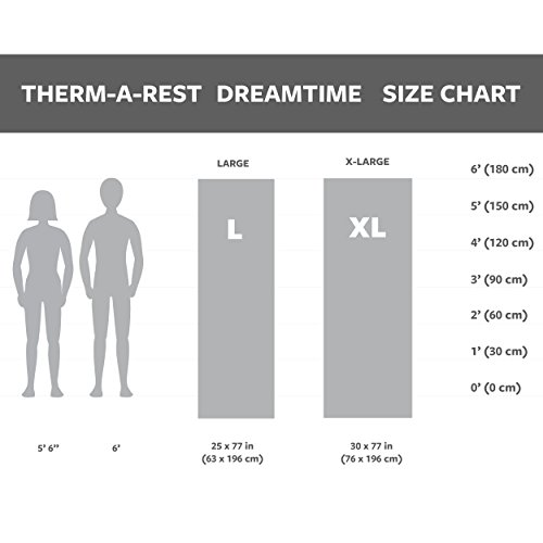 Therm-a-Rest Dreamtime Self-Inflating Luxury Foam Camping Mattress